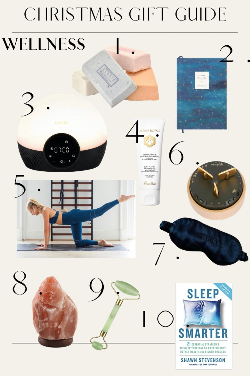 WELLNESS CHRISTMAS GIFT GUIDE 2020